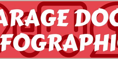 Top Garage Door Infographics