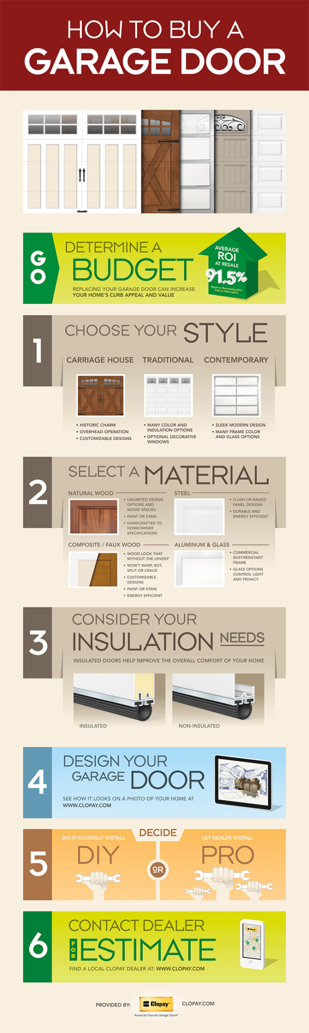 How to Buy a Garage Door Infographic